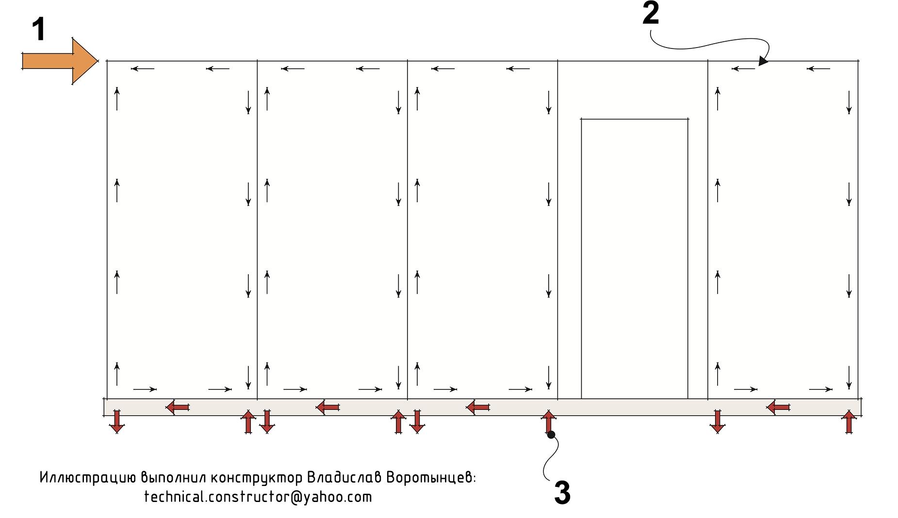 Применение плитных материалов обшивки каркасных стен