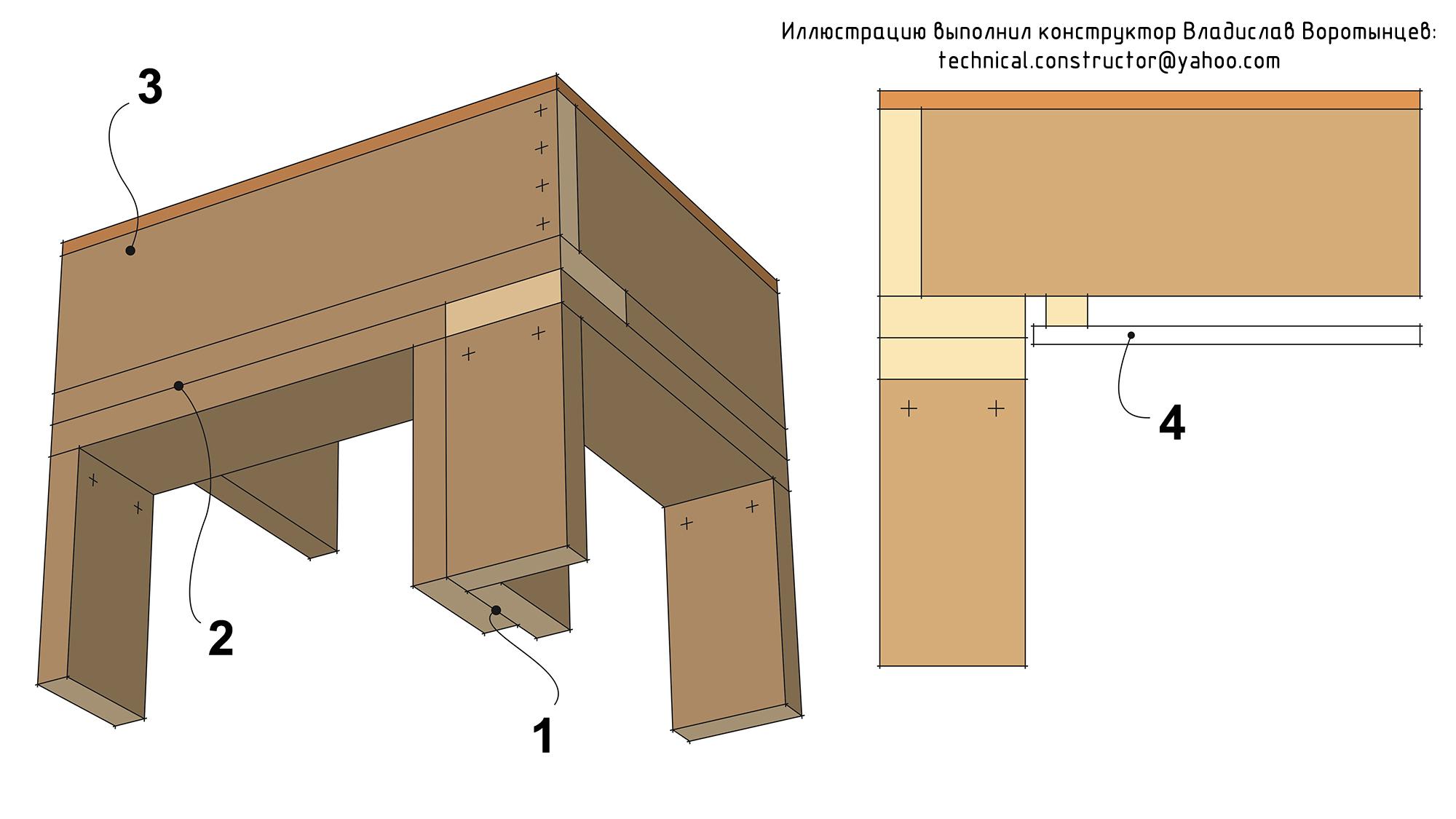 Рис. 9.11 Верхняя обвязка скандинавской каркасной стены.