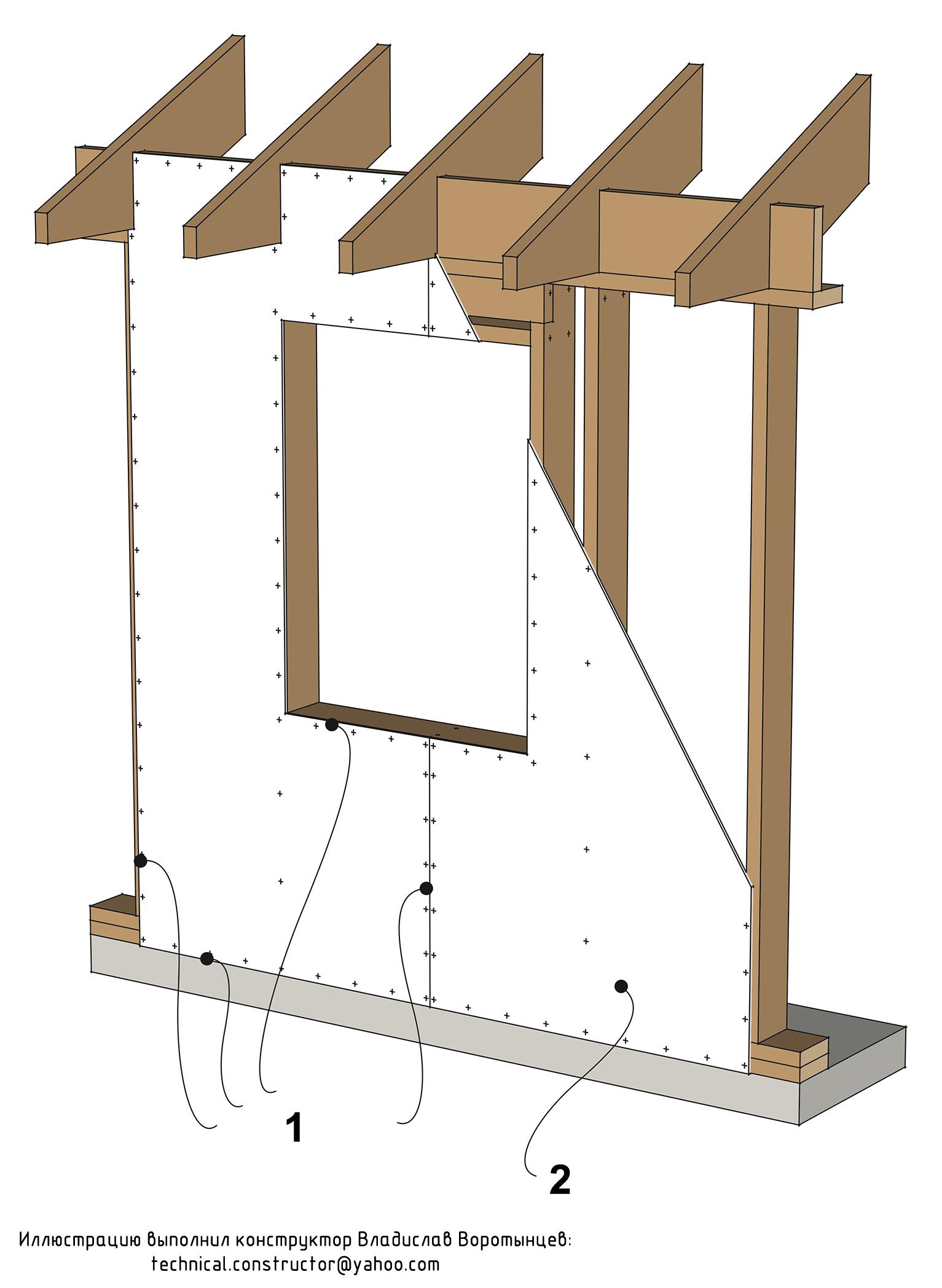 Рис. 9.28 Крепёж наружных плит ветрозащиты к каркасу деревянной стены