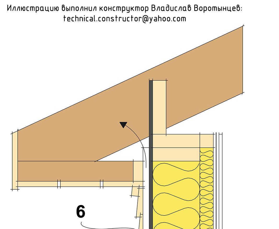 Рис. 9.37 Наружная обшивка скандинавской каркасной стены