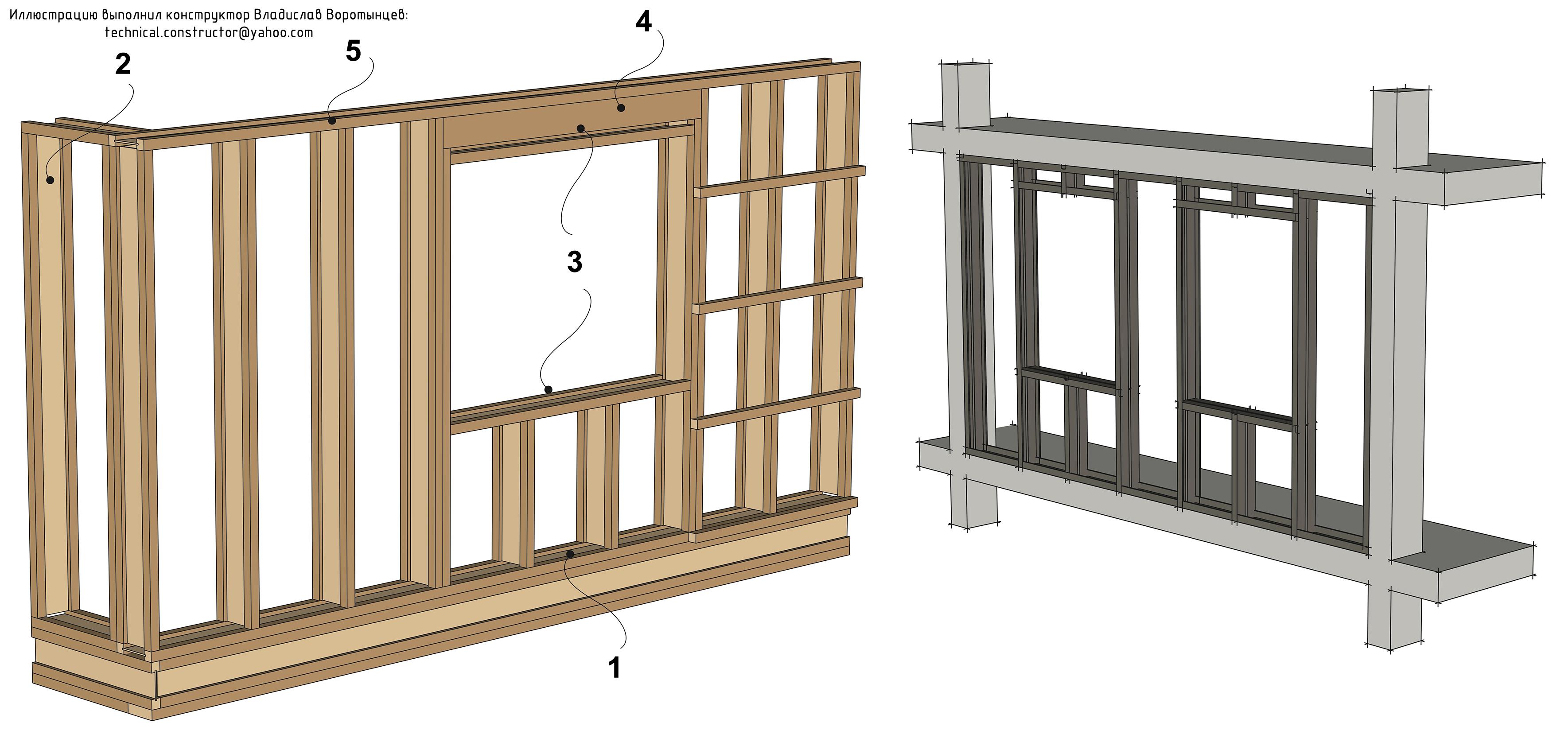Каркасные стены из стальных и двутавровых профилей