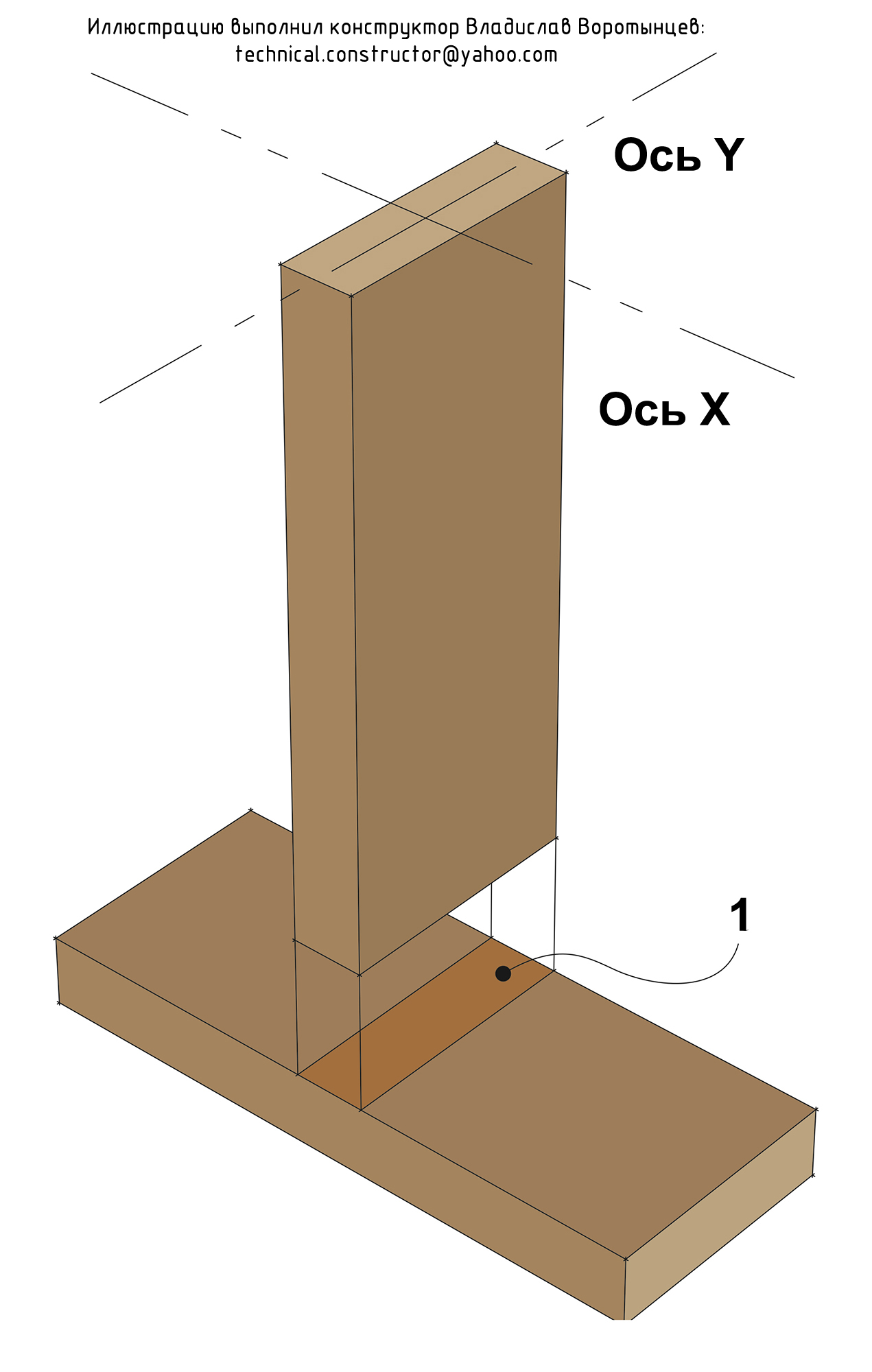 Рис. 9.6 Обвязка и стойка деревянной каркасной стен. Продольный изгиб по осям X и Y.