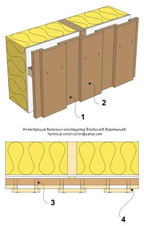 Монтаж наружной обшивки из досок прямоугольного сечения.