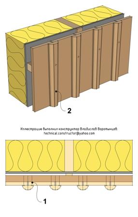 Монтаж вертикальной наружной обшивки из досок прямоугольного сечения с нащельниками из рейки