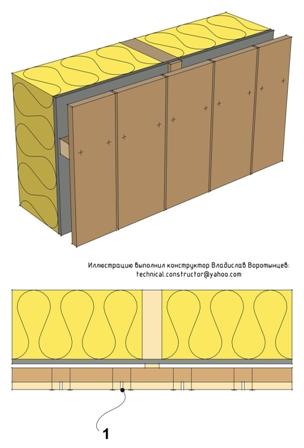 Монтаж вертикальной наружной обшивки из досок с открытыми зазорами