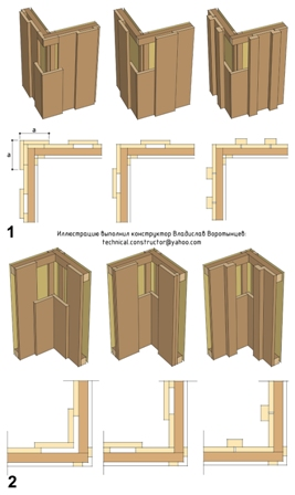 Вертикальная наружная обшивка углов