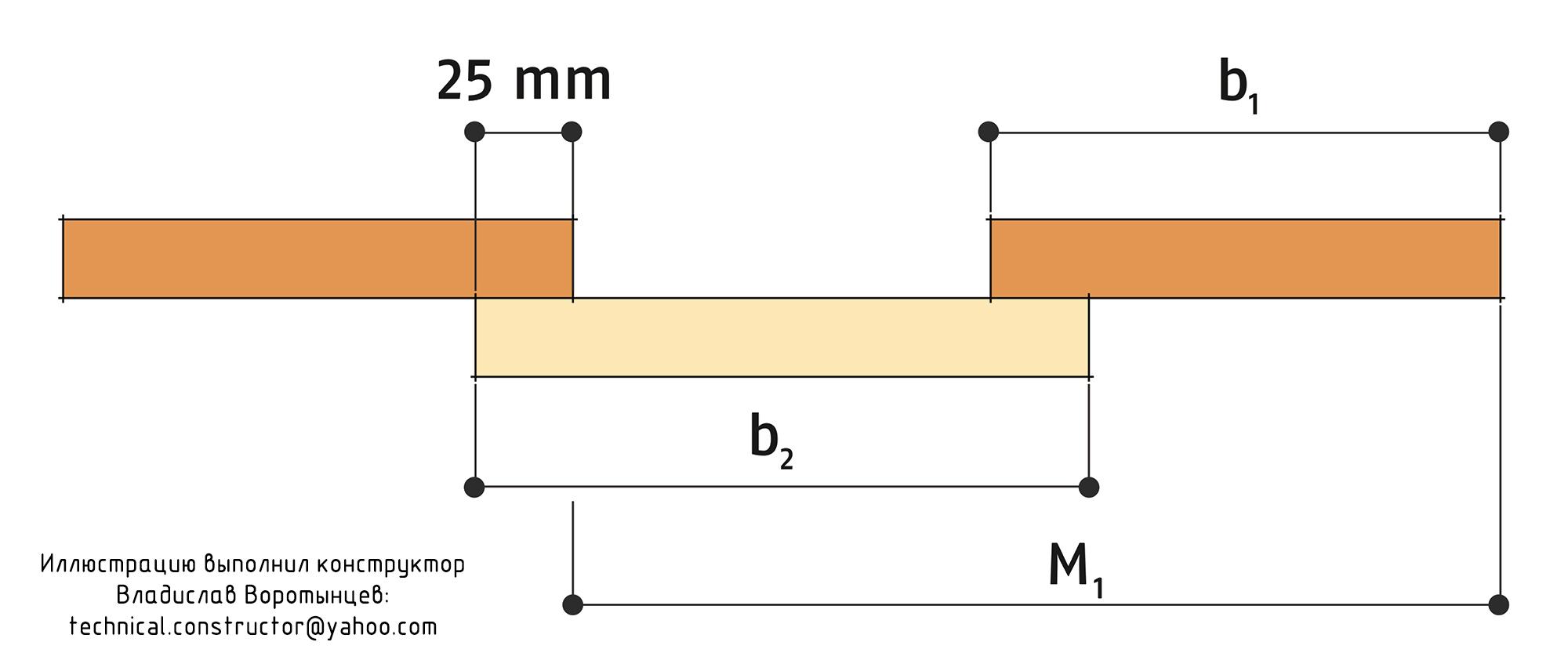 Вычисляем идеальный шаг досок вертикальной наружной обшивки