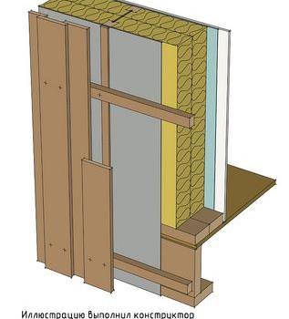 Конструкции теплоизолированных каркасных стен