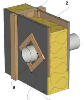 Влаго-, ветрозащита деревянных каркасных стен