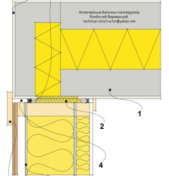 Герметизация стыков каркасных и блочных стен