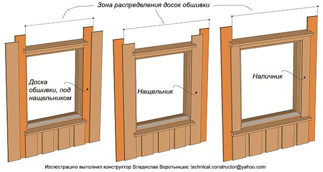 Рис. 9.47 Вертикальная наружная обшивка оконного проёма.