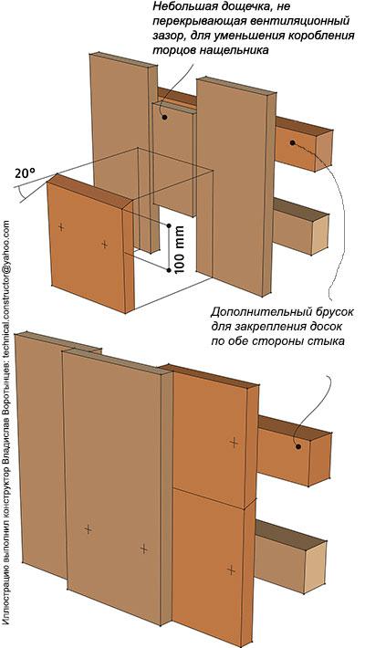 Рис. 9.51 Стыковка досок вертикальной наружной обшивки