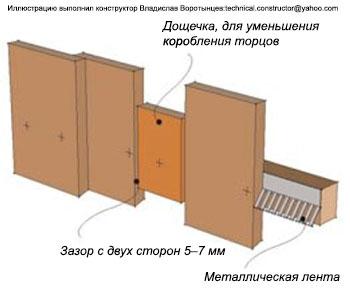 Рис. 9.53 Монтаж вертикальной наружной обшивки у основания стены