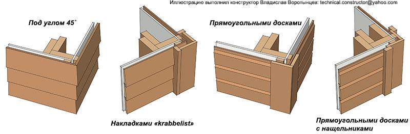 Рис. 9.59 Примеры оформления угловых стыков