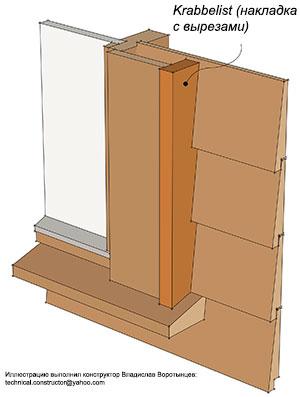 Рис. 9.60 Обналичка оконного проема с использованием специальных накладок с вырезами