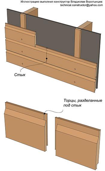 Рис. 9.62 Горизонтальные доски обшивки с торцами заранее разделанными под стык