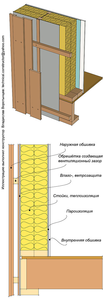 Рис. 9.64 Наружная каркасная стена со сквозными стойками из деревянных двутавровых профилей