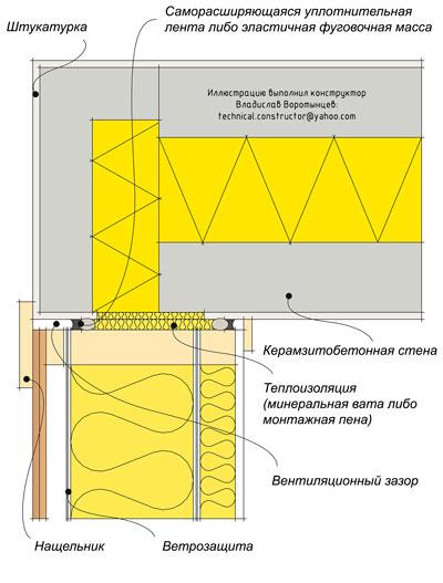 Рис. 9.74 Двухэтапная герметизация стыка деревянной каркасной стены со стеной из утеплённых керамзитобетонных блоков