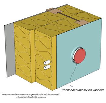 Рис. 9.76 Пароизоляция стены должна плотно облегать электрическую распределительную коробку