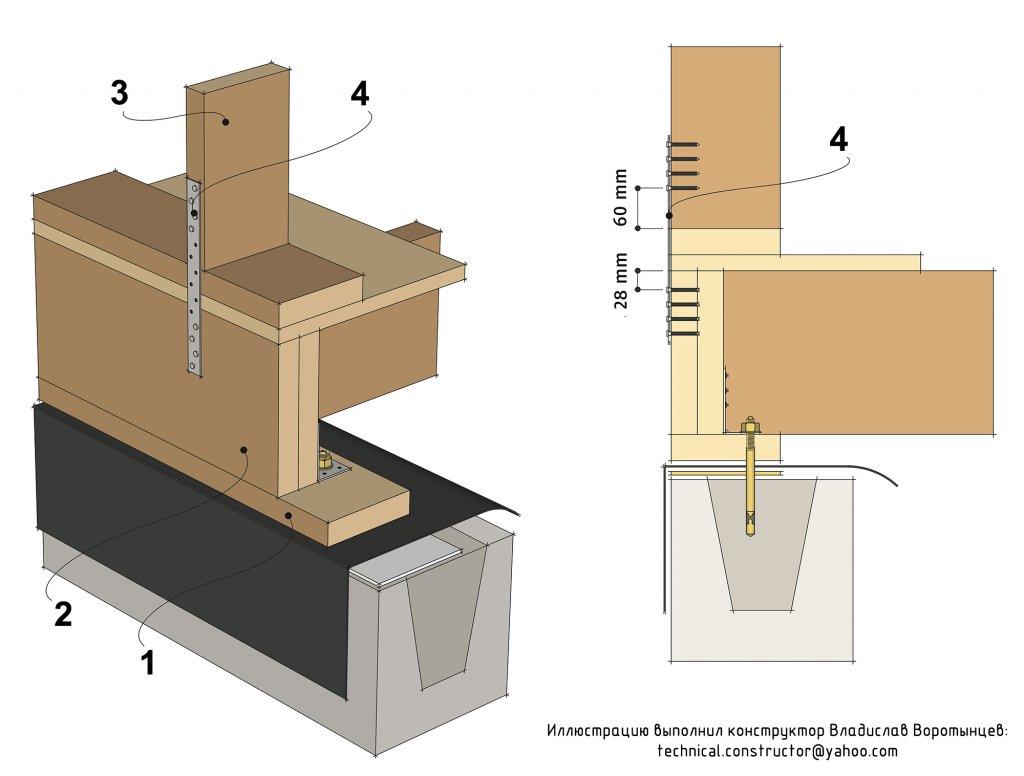 Рис. 9.34 Анкеровка деревянных каркасных стен к цокольному перекрытию с помощью стальных перфорированных лен