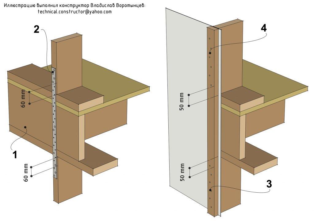 Рис. 9.36 Анкеровка деревянных каркасных стен к междуэтажному перекрытию с помощью стальных перфорированных лент и деревянных реек