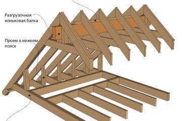 Как строят каркас крыши