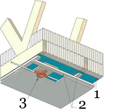 Рис.23. Устройство зазора между пароизоляцией и обшивкой потолка для монтажа гофротрубок и распределительных коробок.