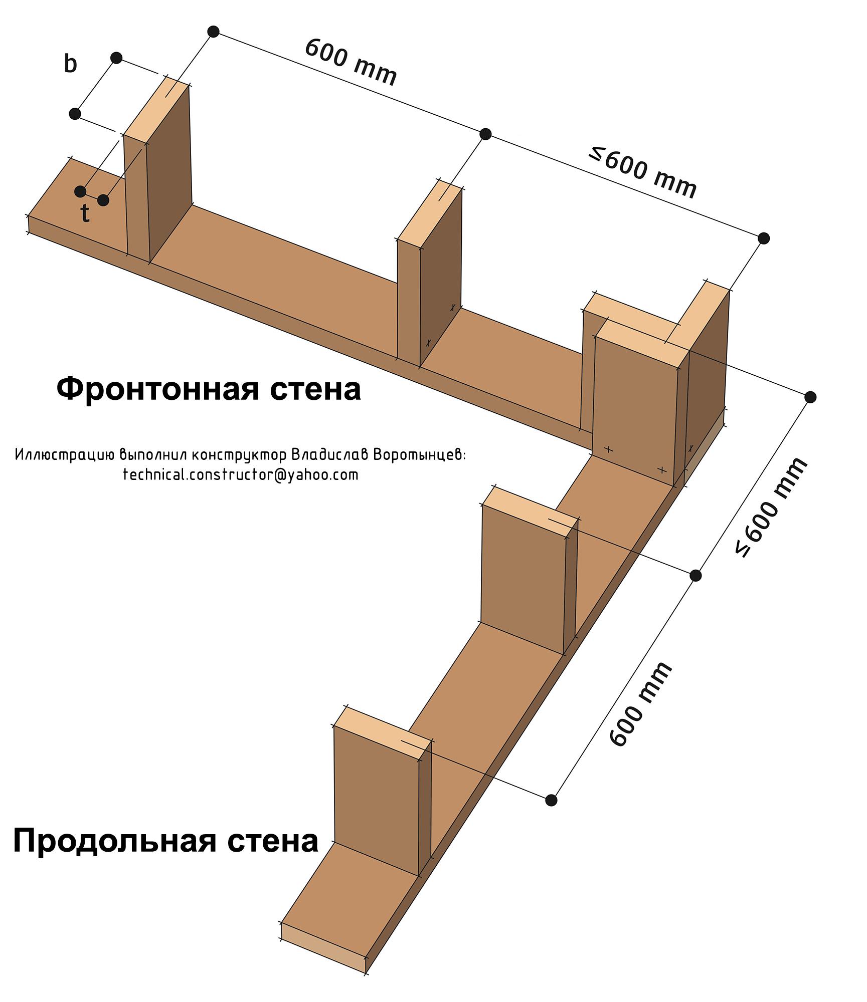 Рис. 9.14 Сборка каркаса по сетке 600 мм. Угловой стык фронтонной и продольной стены.
