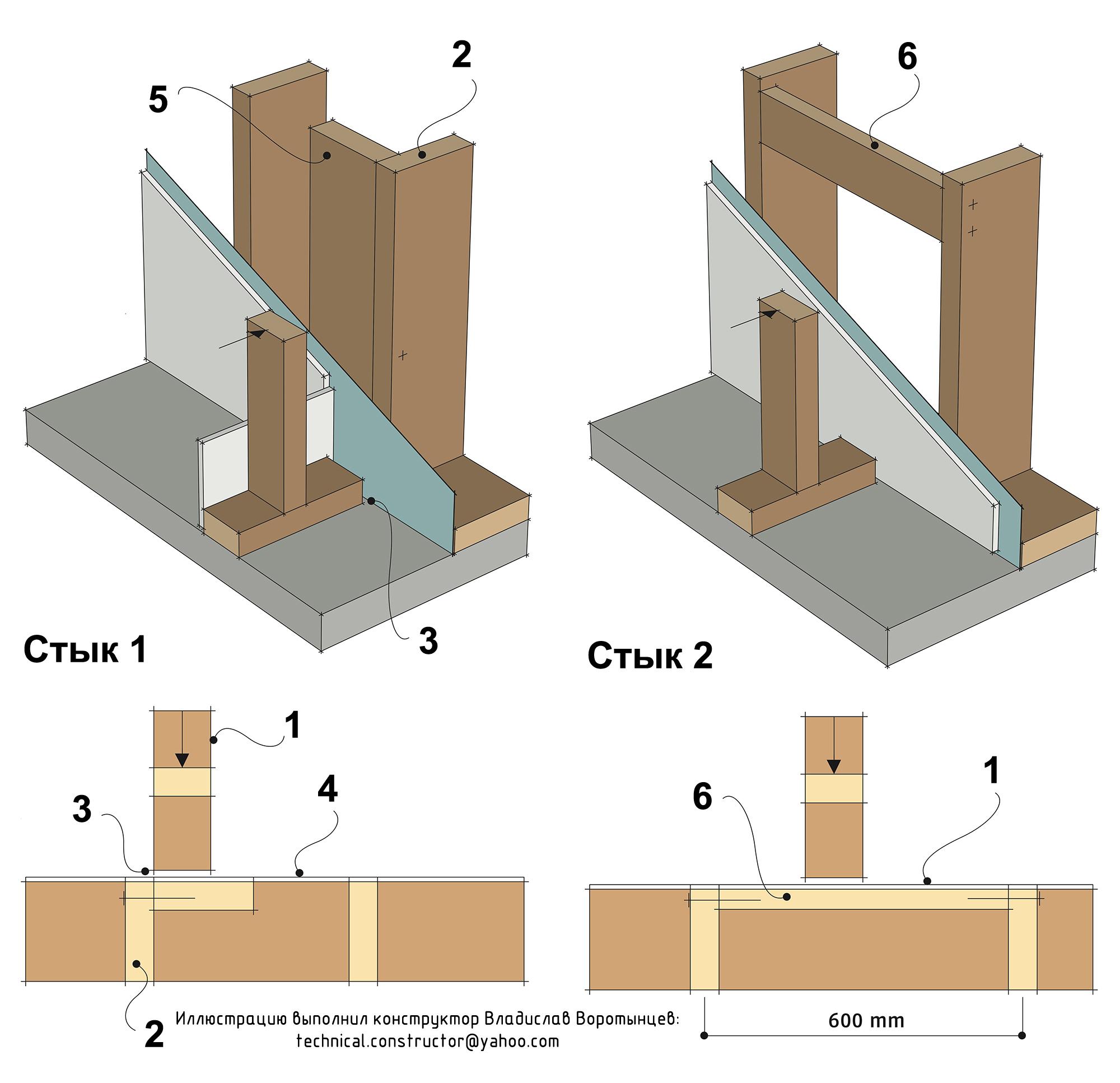 Рис. 9.16 Т-образные стыки наружной и внутренней деревянной каркасной стены.