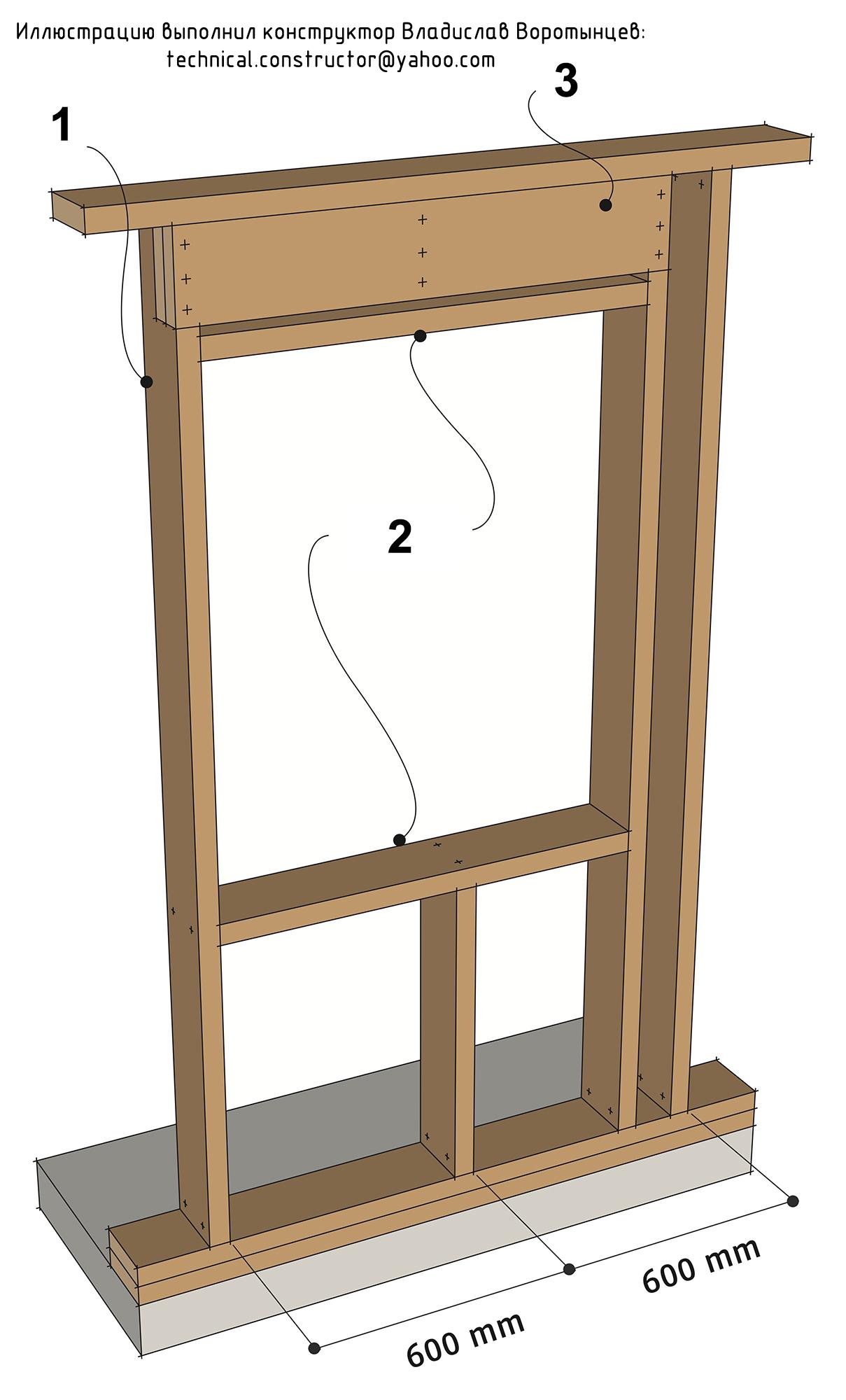 Рис. 9.22 Проём в несущей деревянной каркасной стене с нагрузкой от кровли - (проём типа B по норвежской классификации)