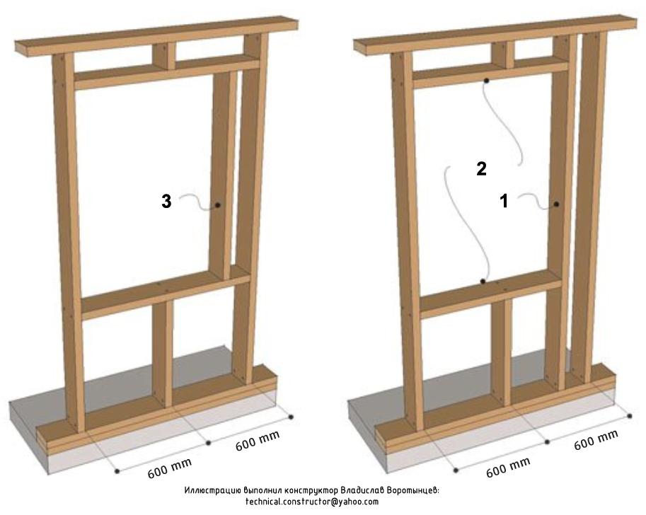 Рис. 9.21 Проёмы в фронтонной деревянной каркасной стене - (проёмы типа A по норвежской классификации)