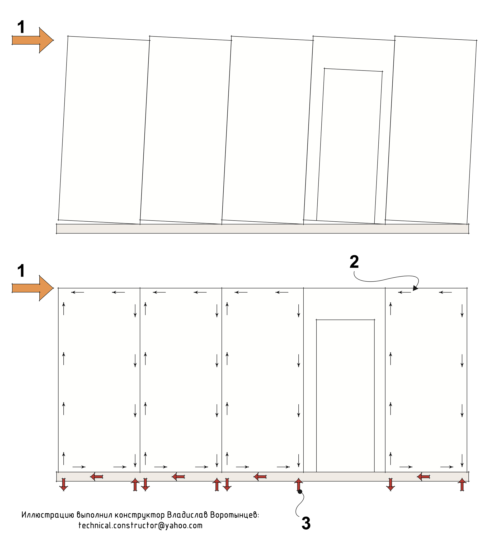 Рис. 9.27 Обеспечение жёсткости каркаса для восприятия ветровых нагрузок с помощью плитных материалов обшивки