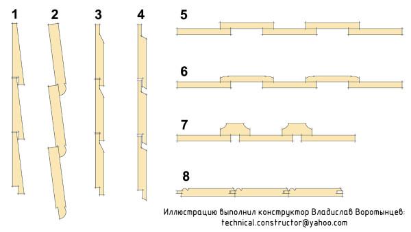 Рис. 9.38 Примеры досок для наружной обшивки скандинавских каркасных домов
