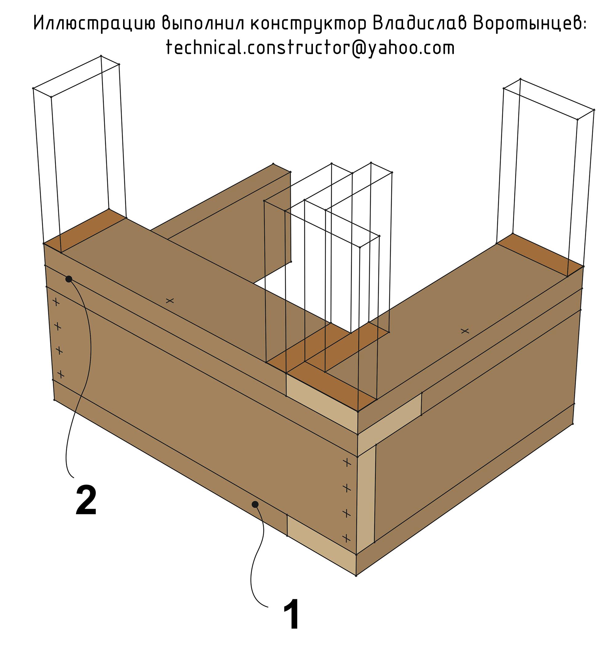 Рис. 9.10 Принцип монтажа цокольного перекрытия по бетонной ленте фундамента. Импрегнированные лежни, торцевые балки цокольного перекрытия, направляющие лежни, нижняя обвязка каркасов стен по углам должны монтироваться с перекрытием стыков.