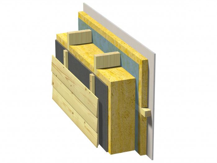Структура наружных стен каркасного дома по скандинавской технологии