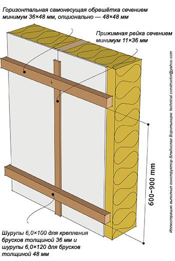 Рис. 9.44 Монтаж самонесущей горизонтальной обрешётки под вертикальную обшивку