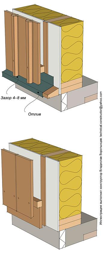 Рис. 9.54 Альтернативные примеры монтажа вертикальной наружной обшивки у основания стены