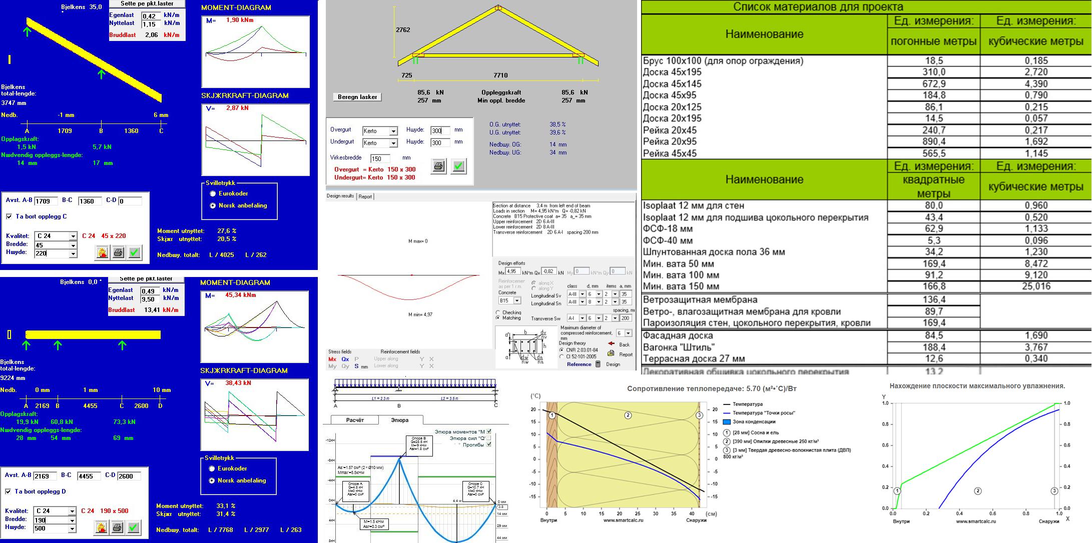 иллюстрация основных расчетов при проектировании, прочностные и теплотехнические расчеты