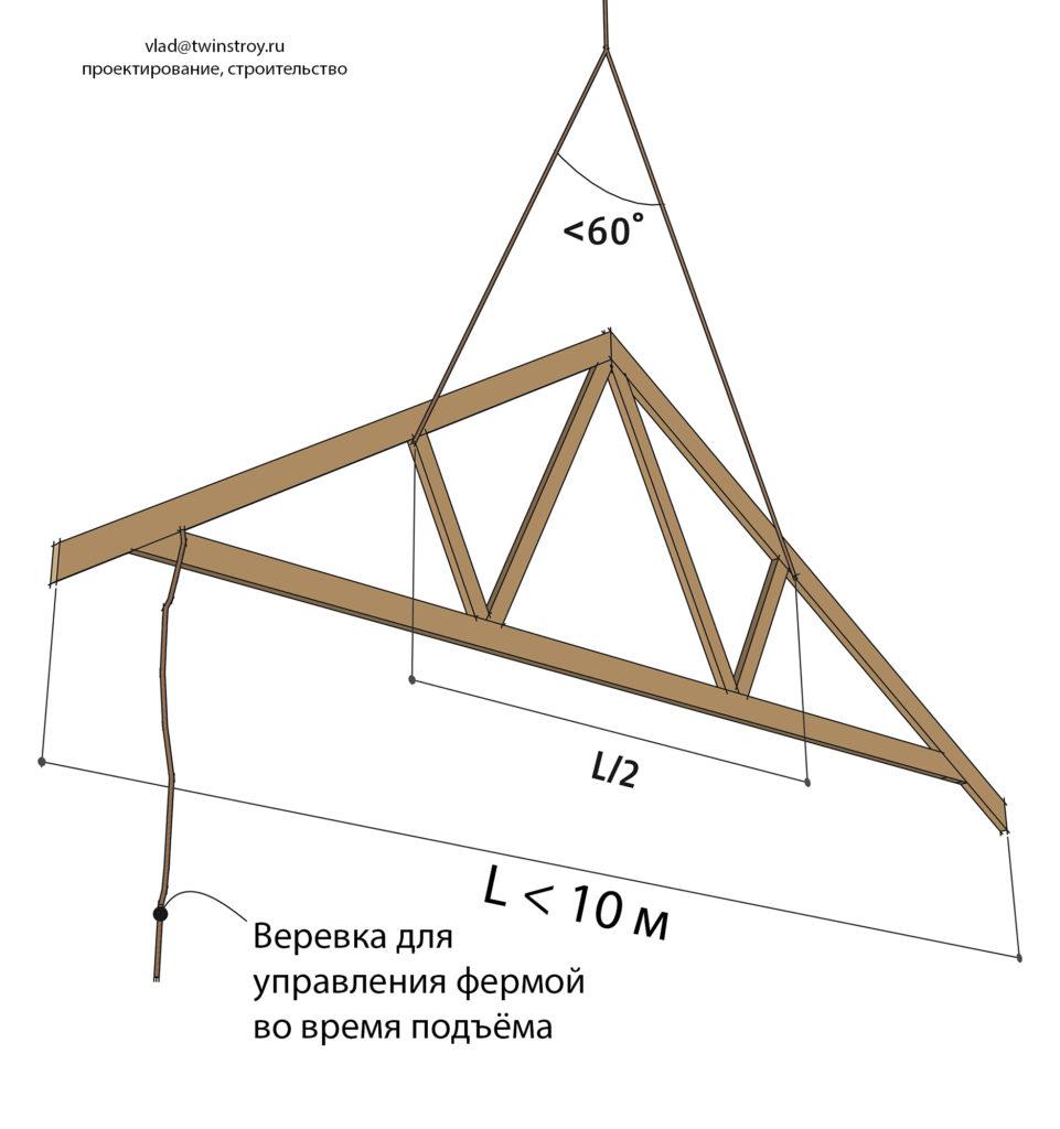 Рис. 10.16 Подъем деревянных ферм крыши по одной