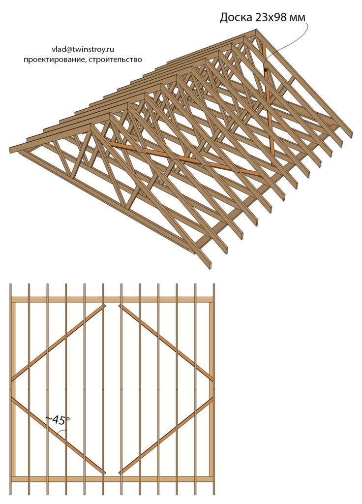 Рис. 10.17 Пример установки ветровых связей на крыше из деревянных ферм под 45 градусов