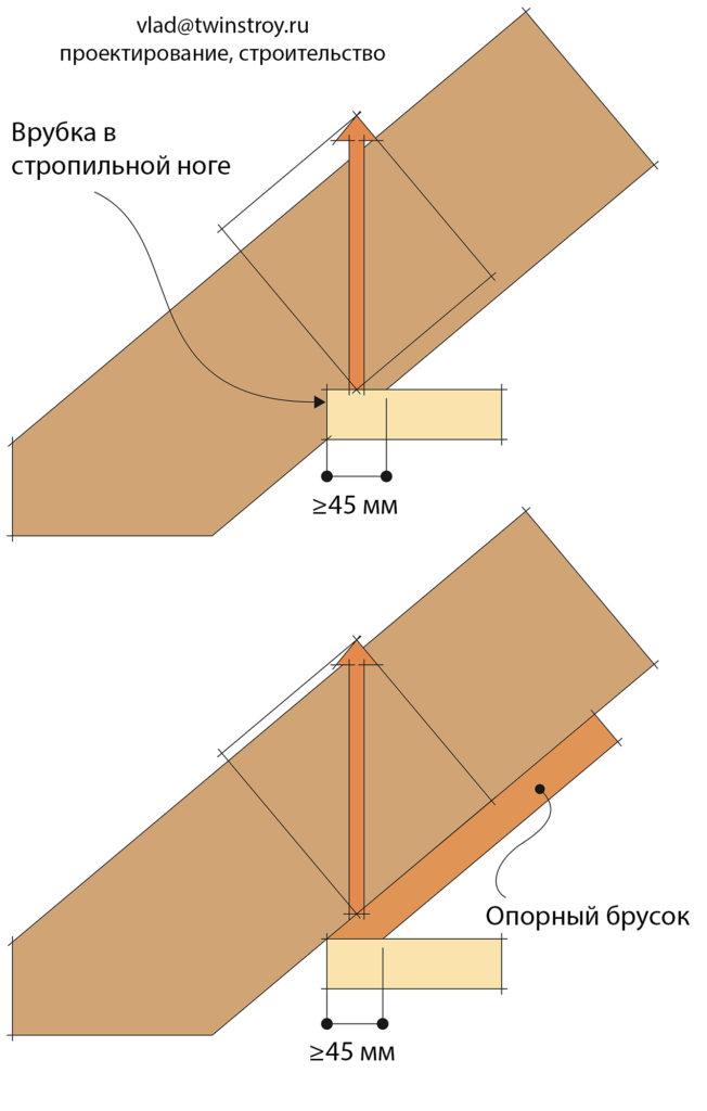 Рис. 10.19 Врубка в стропильной ноге и опорный брусок