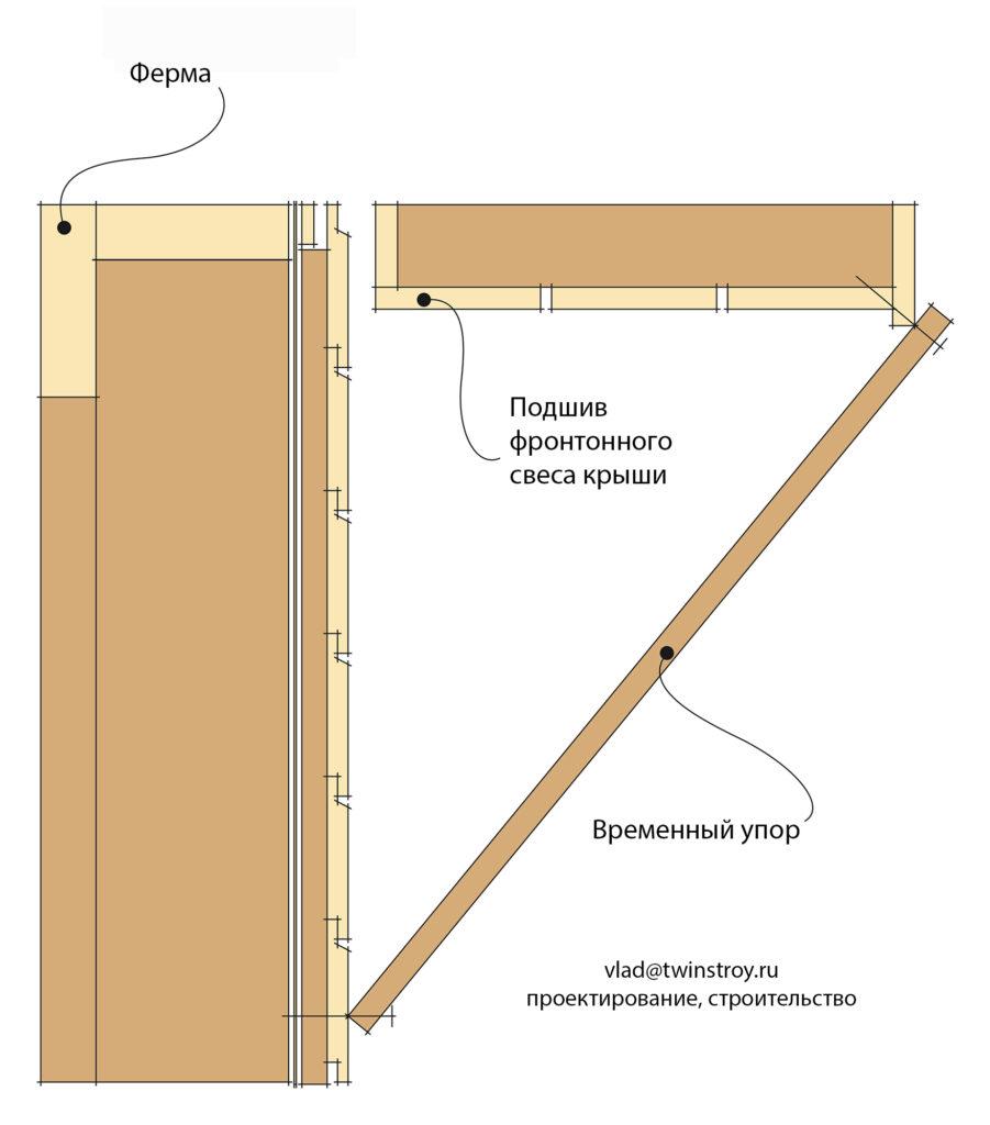 Рис. 10.34 Монтаж готовой панели фронтонного свеса крыши