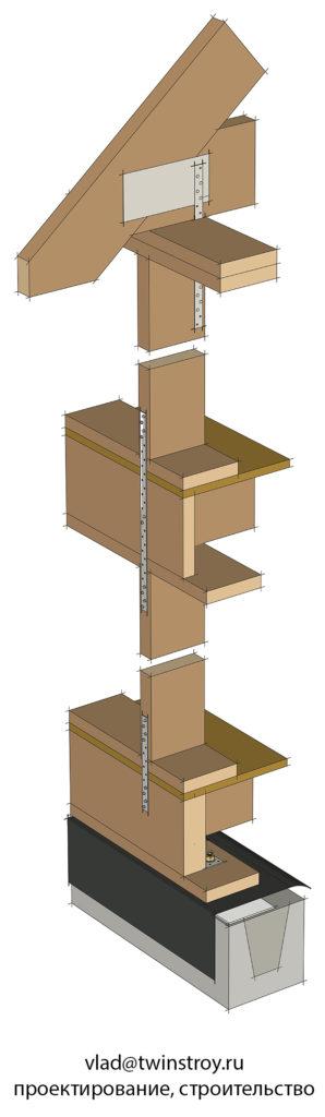 Рис. 10.35 Анкеровка каркасного дома - от фундамента до крыши