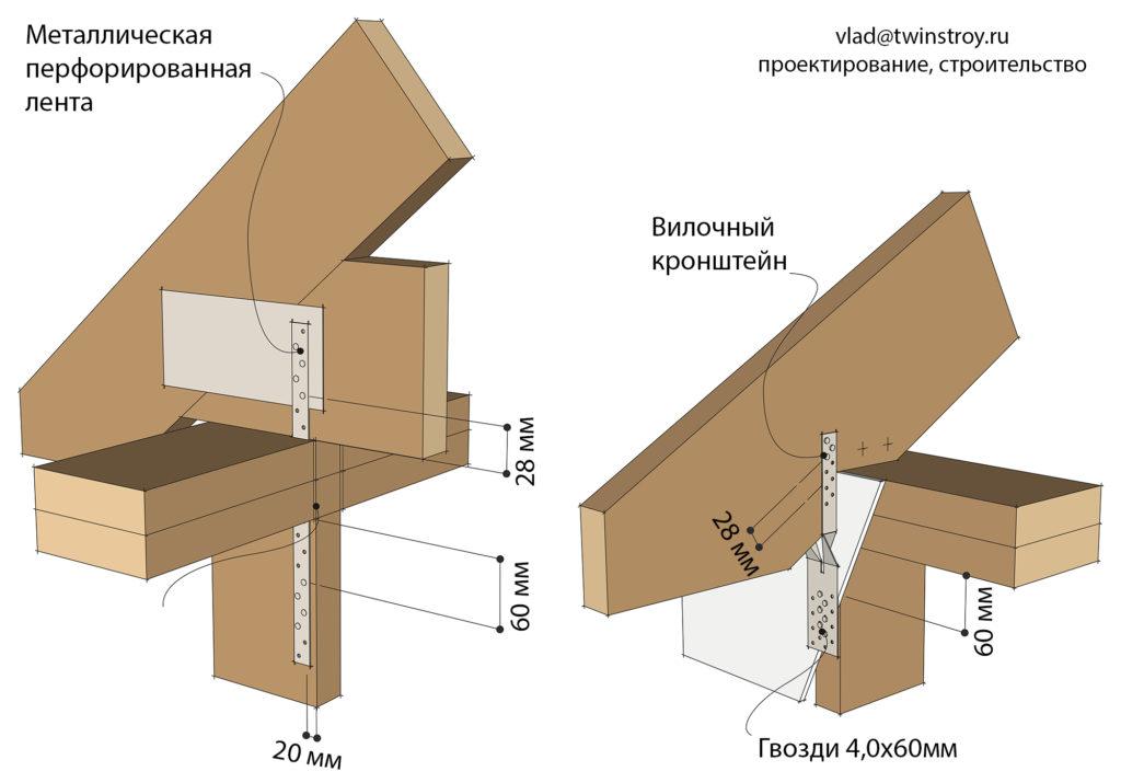 Рис. 10.36 Пример анкеровки крыши из ферм и стропил. См. табл. 10.12 для выбора анкеровки