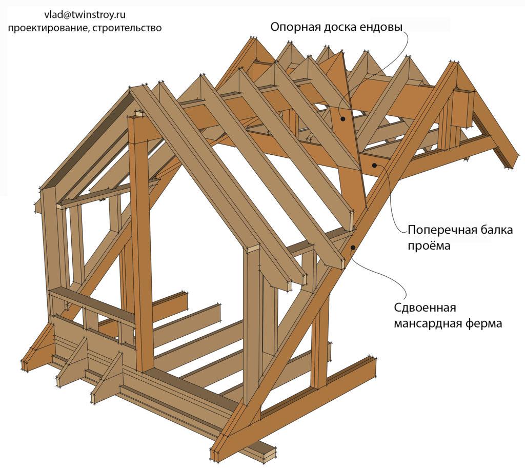 Рис. 10.49 Пример конструкции слухового окна в крыше из мансардных А-образных ферм, с фронтоном в плоскости фасада наружных несущих стен