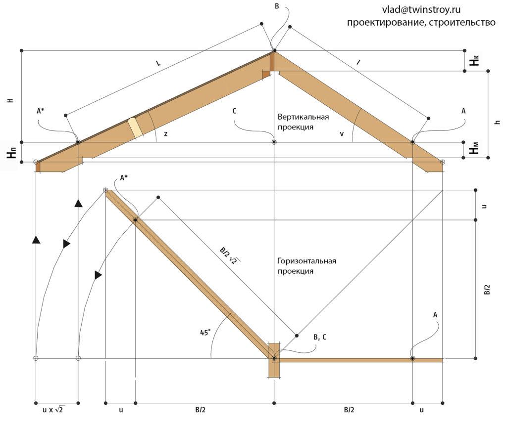 Рис. 10.52 Разметка стропильных ног – вертикальная и горизонтальная проекция