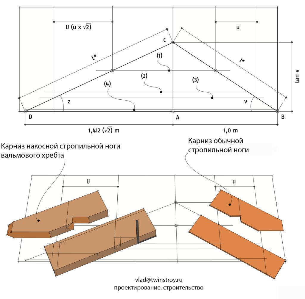 Рис. 10.57 Пример разметки карниза и врубки в вальмовом хребте и обычной стропильной ноге