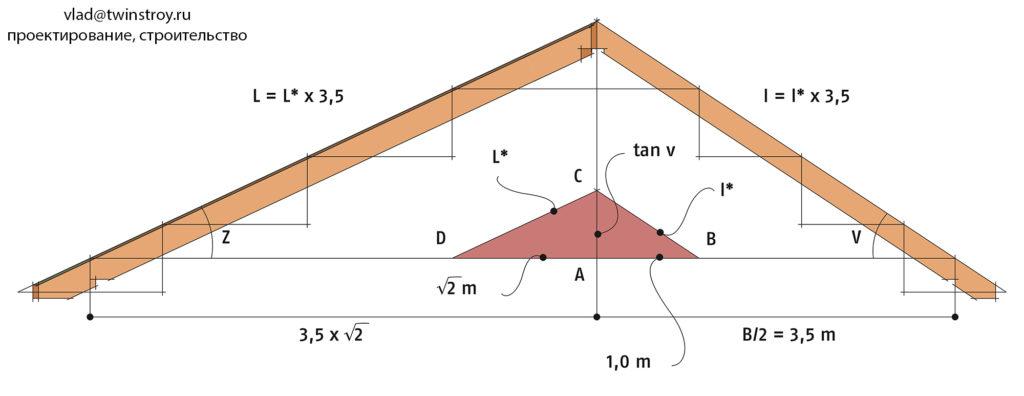 Рис. 10.58 Разметка стропильных ног с поочередным перемещением шаблона